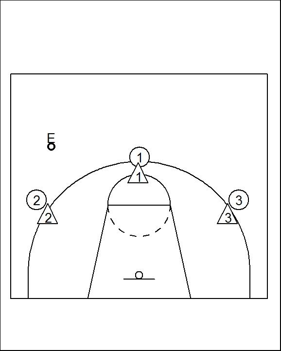Ejercicio de rotaciones defensivas.