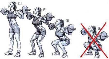 Acondicionamiento previo al entrenamiento pliométrico. Sentadillas con peso